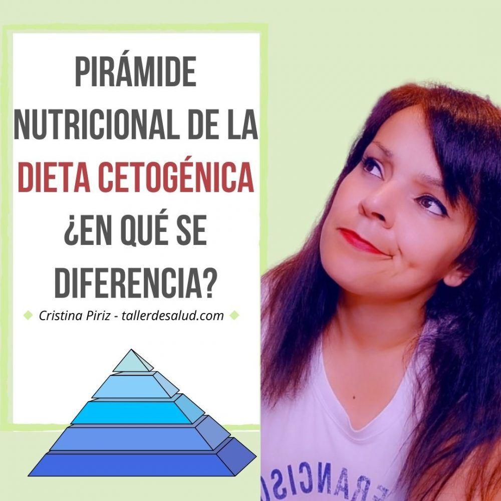 Pirámide nutricional de la dieta cetogénica ¿en qué se diferencia?