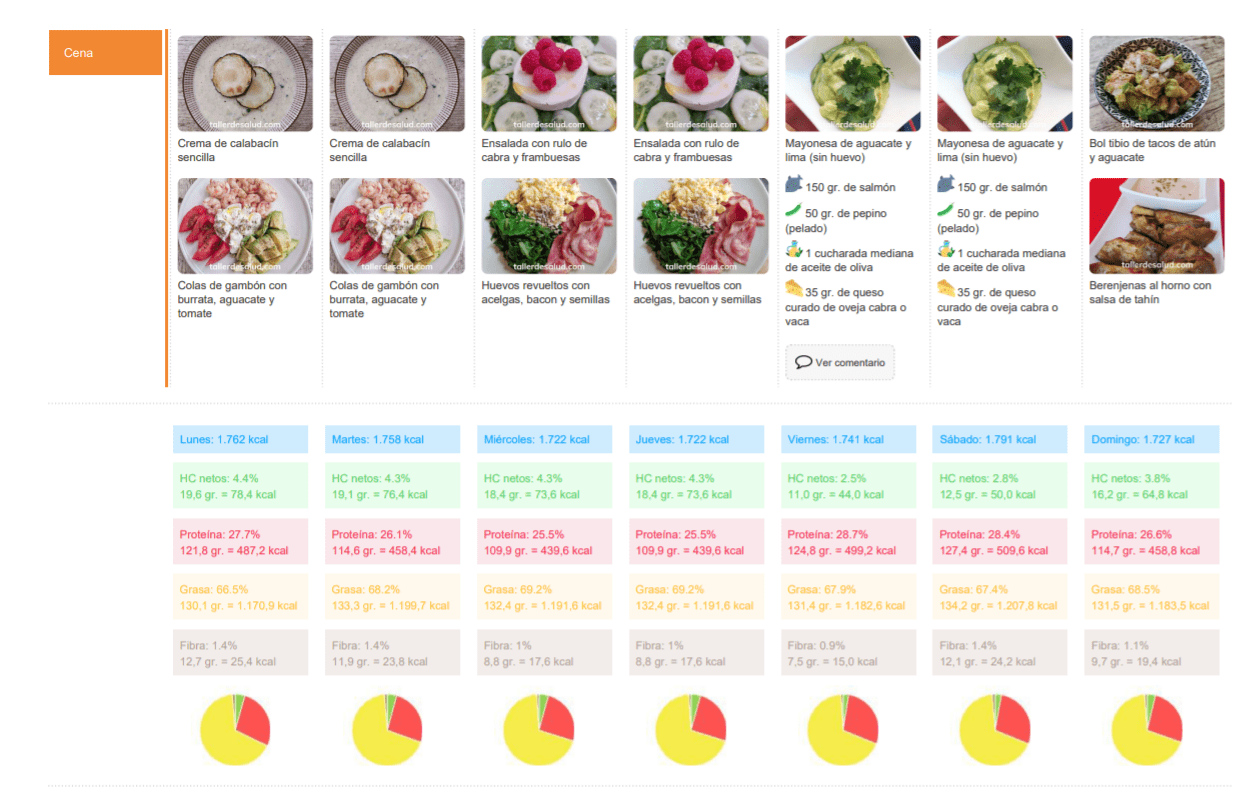 pdf descargable dieta keto coetogenica menu descargable con detalle de macros calorias gramos porcentajes