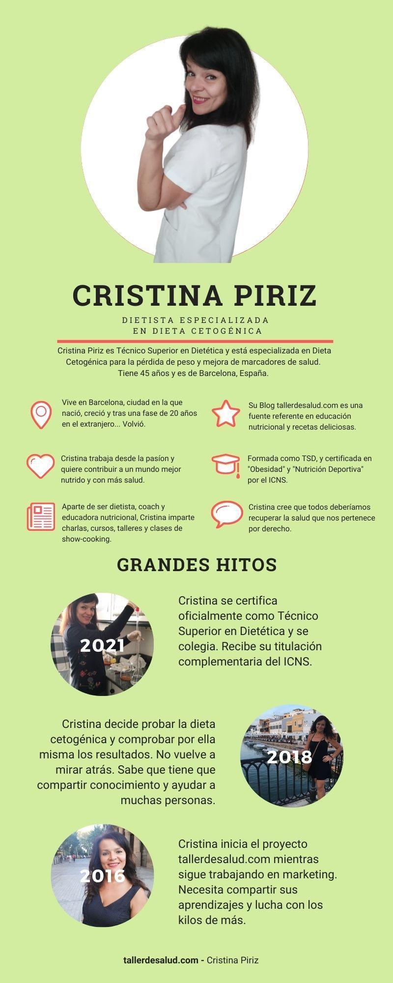 Cristina Piriz Dietista Certificada Dieta Cetogenica Keto Online Consulta Barcelona Planes Nutricionales Mneus Recetas Programas Perdida de Peso